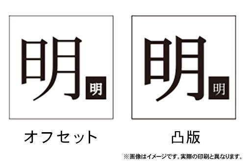 オフセット印刷と凸版印刷の違いイメージ