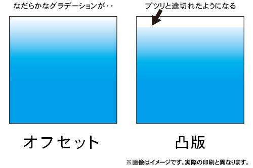 オフセット印刷と凸版印刷の違いイメージ2